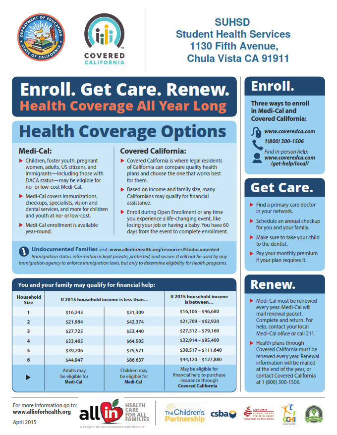 SUHSD Health Coverage